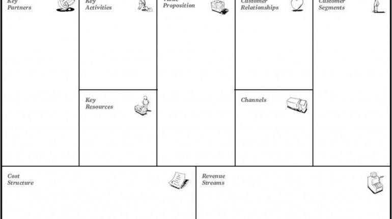 Business Canvas Model